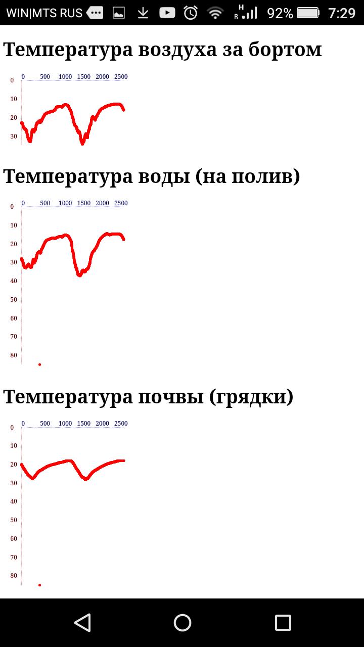 tensiometr_sun2.png