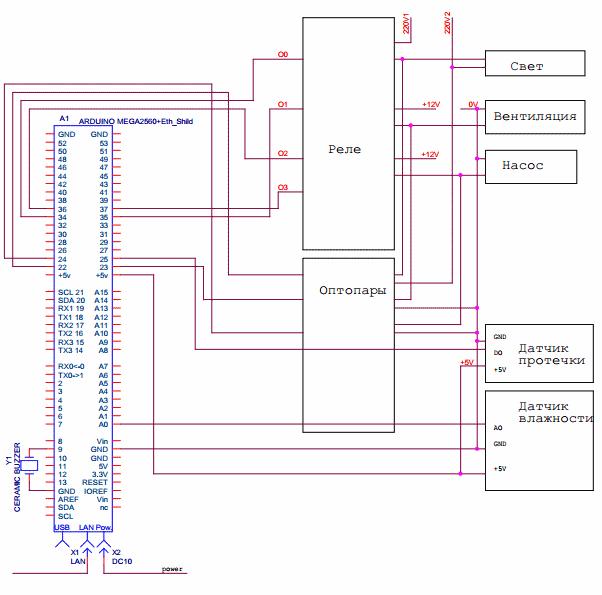схема Э3